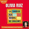 La Commode aux tiroirs de couleurs, par <b>Olivia</b> <b>Ruiz</b>