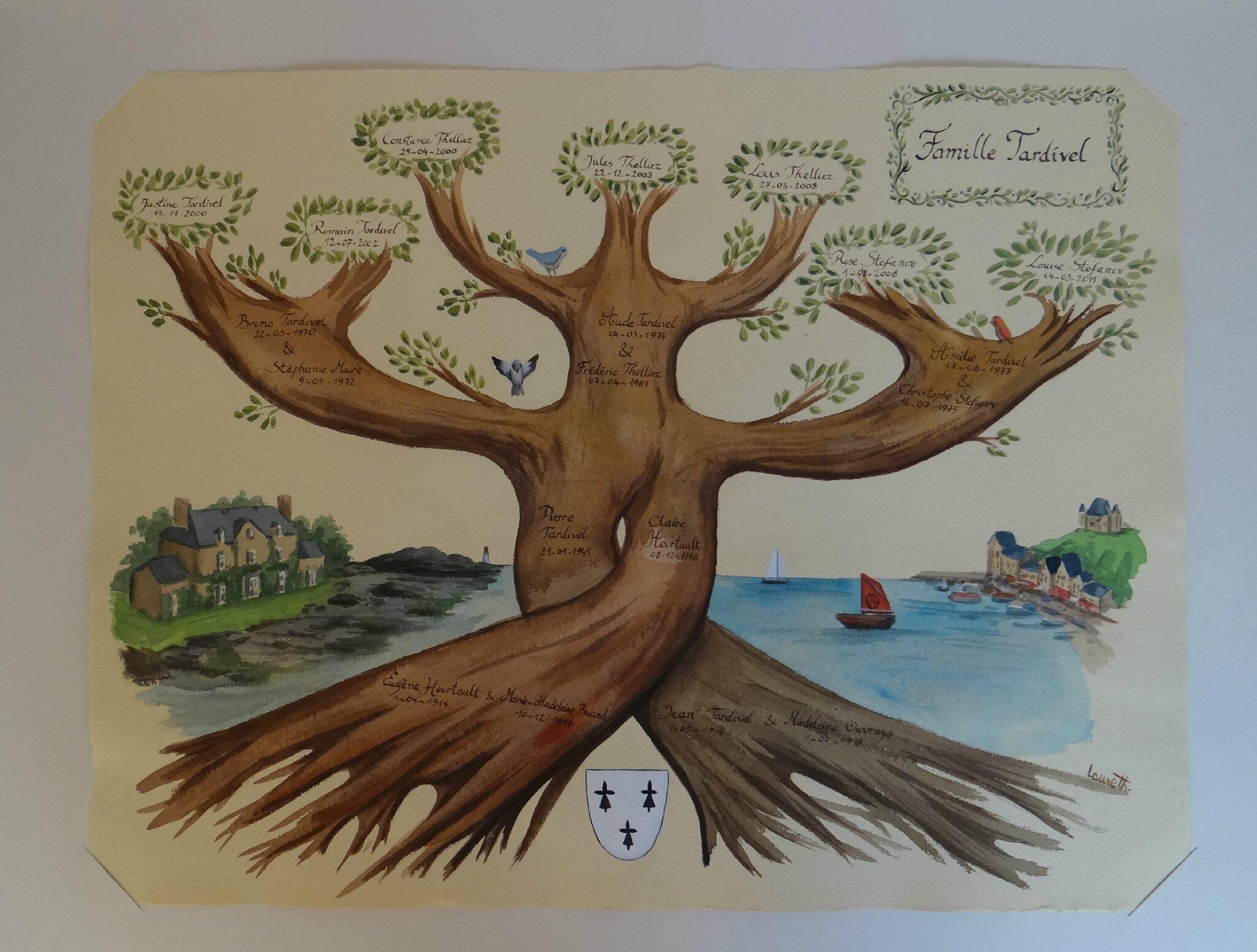 arbre généalogique Bretagne