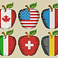 Pommes internationales