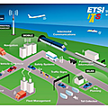 TRANSPOLIS now equipped with Intelligent <b>Traffic</b> Lights for testing connected driving