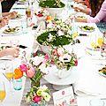 Pâques : 5 styles de tables de fête