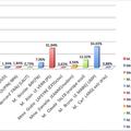 Résultat 1er tour : <b>Election</b> <b>régionales</b> haute normandie à Bonsecours