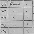 25 - Tombe de la famille Cesana-Ferrero