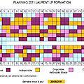 LP Formation