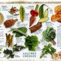 Légumes Créoles