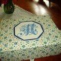 Ma jolie boite à couture