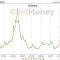 Le point de milieu d'année 2014 sur les métaux précieux