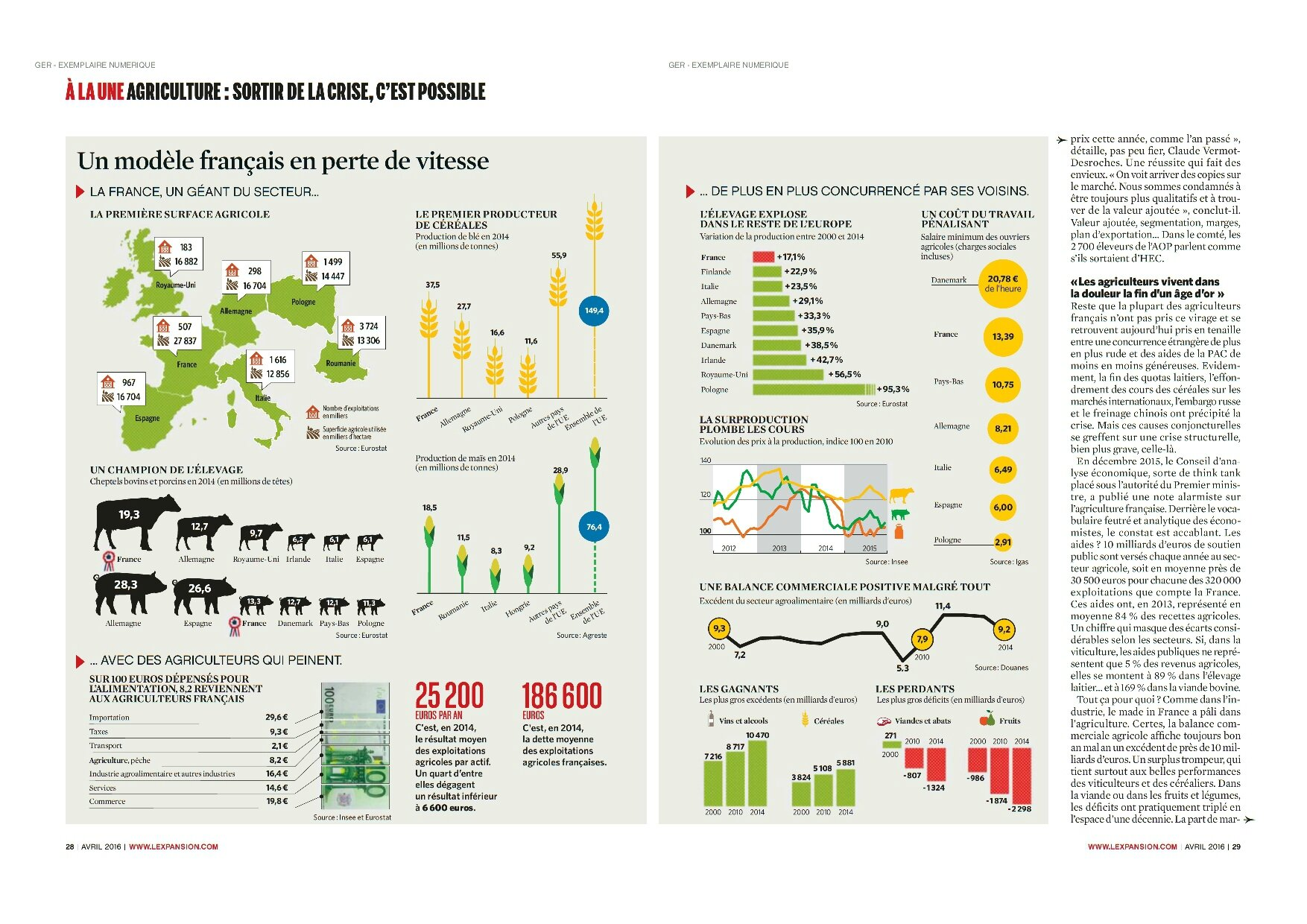 agriculture europe