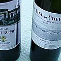 Le millésime <b>2004</b> en rive gauche ; Domaine de Chevalier (rouge) et Léoville Barton
