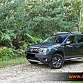 Location dacia duster summer à casablanca