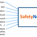 Intelligent speed adaptation (isa) using safetynex