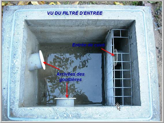 Filtre termine recuperation eau de pluie - Recuperation eau de pluie gouttiere ...