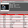 Jolin ranks #1 on 5music and #3 on g-music for her 8th week