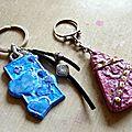Diy:recycler de vieux porte-clefs