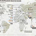 Rosatom:100 milliards de dollars de commandes dans le monde!