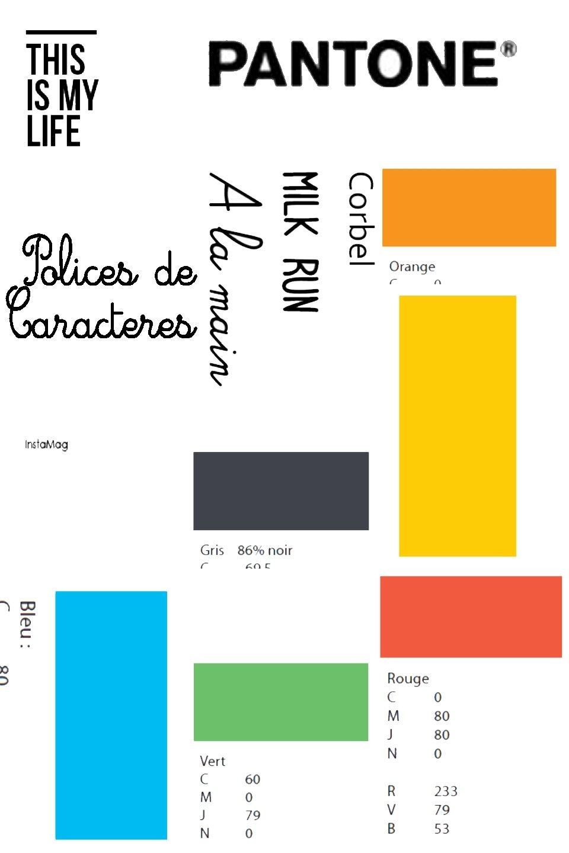 Brain storming façon Mondrian ...
