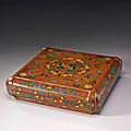 A <b>polychrome</b>-lacquered square box and cover, 17th-18th century