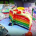 Rainbow party...