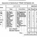 Montocchio & Co_Beau Rivage 1847_Parliamentary Papers_Sugar plan