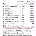 Infobref n°473-militarisme,précarité, revenu universel