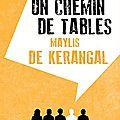 Maylis de