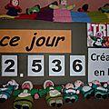 Tricot compteur solidaire du jeudi 7 février 2013 : la barre des 2500 créations est dépassée !