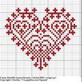 Coeur dentelle monochrome rouge