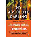 My <b>absolute</b> darling