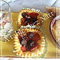 Tartelettes au poivron rouge et merguez–concours de leila