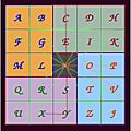 X-Un autre <b>alphabet</b> ...