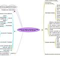 L'évaluation des habiletés mathématiques de l'enfant - inventaire critique des outils disponibles