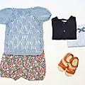 Dressing d'été #1