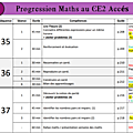 Maths au