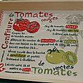 Plateau : confiture de tomates