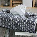 Atelier du vendredi 20 janvier : customisation d'une boite à mouchoirs