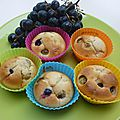 Muffins aux raisins