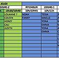 Démarrage de la saison : les horaires, les groupes…