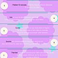 10 actions pour se sentir bien