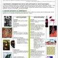 Arts appliqués / arts plastiques