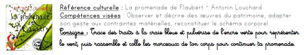 Windows-Live-Writer/ProJET-A-CHACUN-SON-CORPS_CFF3/image_12