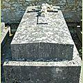 Comment réaliser un élément du parcours militaire d'un mort pour la france ?…