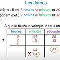 Maths : Mesurer la durée