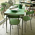 Table Formica Vert Eau2