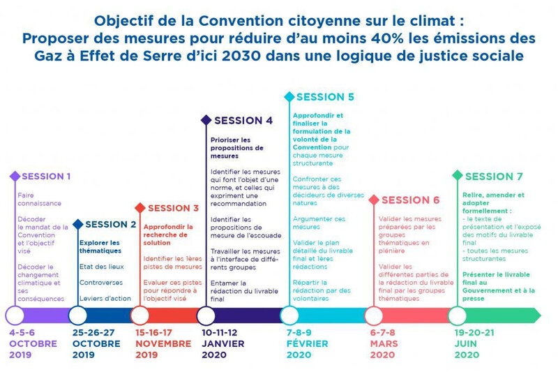 _yartiConventionClimat02