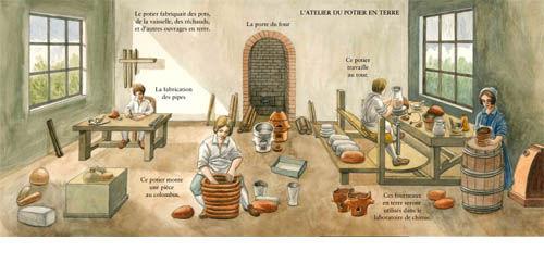 l'atelier de potier