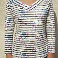 Tee-shirt <b>jersey</b> <b>magique</b>