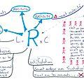 Approche cognitive des dyslexies et des dysorthographies développementales