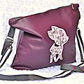 Le sac à poussette idéal !