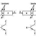 <b>Transistor</b>
