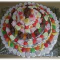 Une pyramide de bonbons